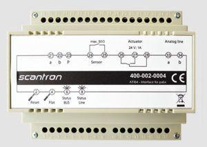 ATI 300x213 - 1-användar kit