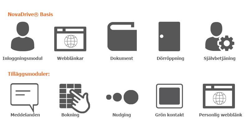 NovaDrive koncept web SE - NovaDrive